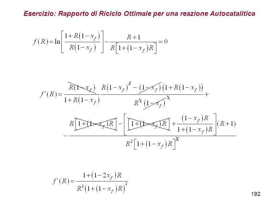 192 Esercizio: Rapporto di Riciclo Ottimale per una reazione Autocatalitica