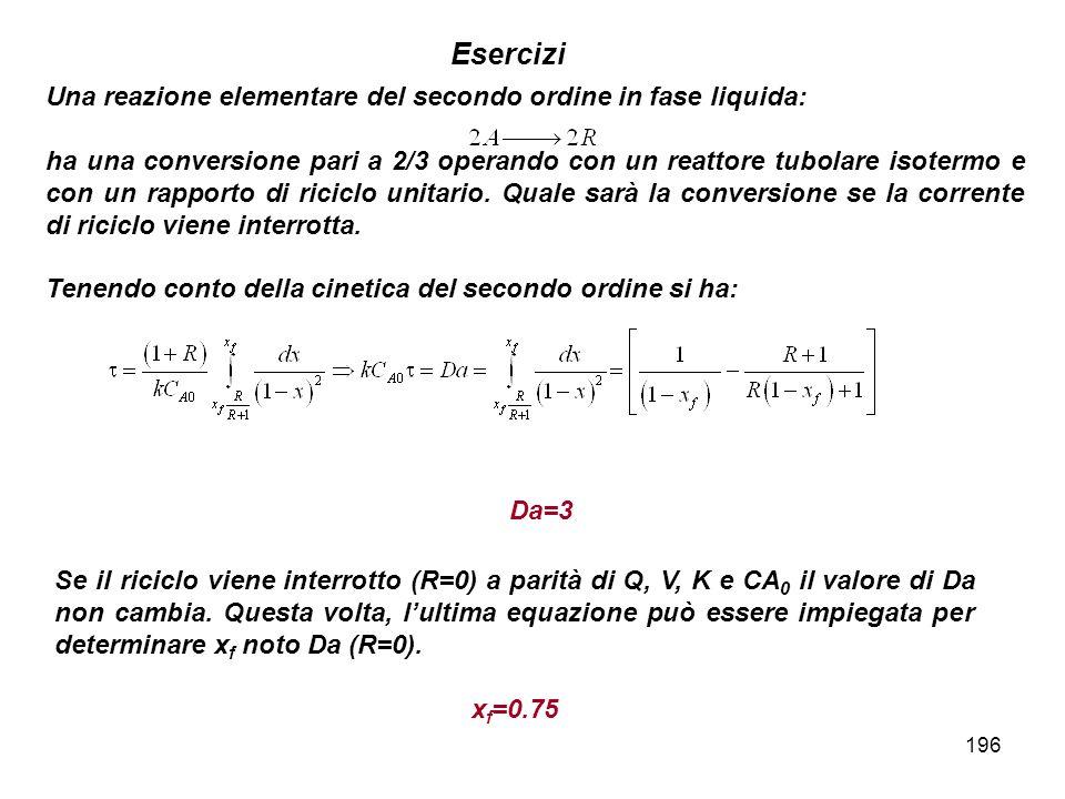 196 Esercizi Una reazione elementare del secondo ordine in fase liquida: ha una conversione pari a 2/3 operando con un reattore tubolare isotermo e con un rapporto di riciclo unitario.
