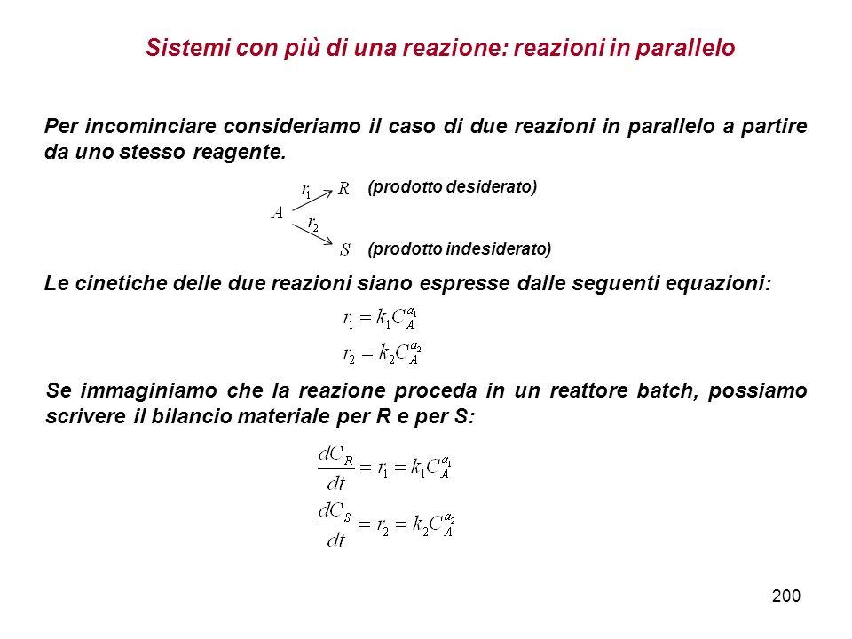 200 Sistemi con più di una reazione: reazioni in parallelo Per incominciare consideriamo il caso di due reazioni in parallelo a partire da uno stesso reagente.