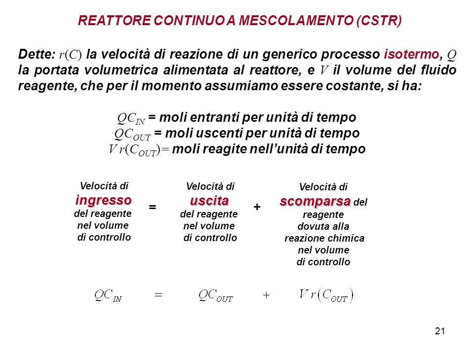 21 Dette: r(C) la velocità di reazione di un generico processo isotermo, Q la portata volumetrica alimentata al reattore, e V il volume del fluido reagente, che per il momento assumiamo essere costante, si ha: QC IN = moli entranti per unità di tempo QC OUT = moli uscenti per unità di tempo V r(C OUT )= moli reagite nellunità di tempo Velocità di scomparsa scomparsa del reagente dovuta alla reazione chimica nel volume di controllo Velocità diingresso del reagente nel volume di controllo = Velocità diuscita del reagente nel volume di controllo + REATTORE CONTINUO A MESCOLAMENTO (CSTR)