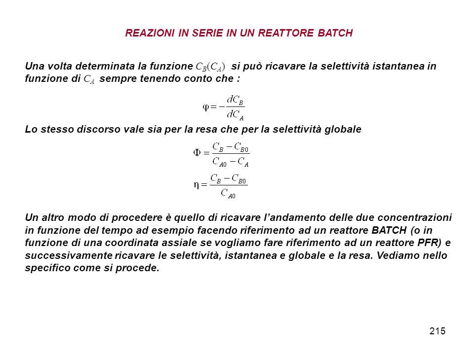 215 Una volta determinata la funzione C B (C A ) si può ricavare la selettività istantanea in funzione di C A sempre tenendo conto che : Lo stesso discorso vale sia per la resa che per la selettività globale Un altro modo di procedere è quello di ricavare landamento delle due concentrazioni in funzione del tempo ad esempio facendo riferimento ad un reattore BATCH (o in funzione di una coordinata assiale se vogliamo fare riferimento ad un reattore PFR) e successivamente ricavare le selettività, istantanea e globale e la resa.