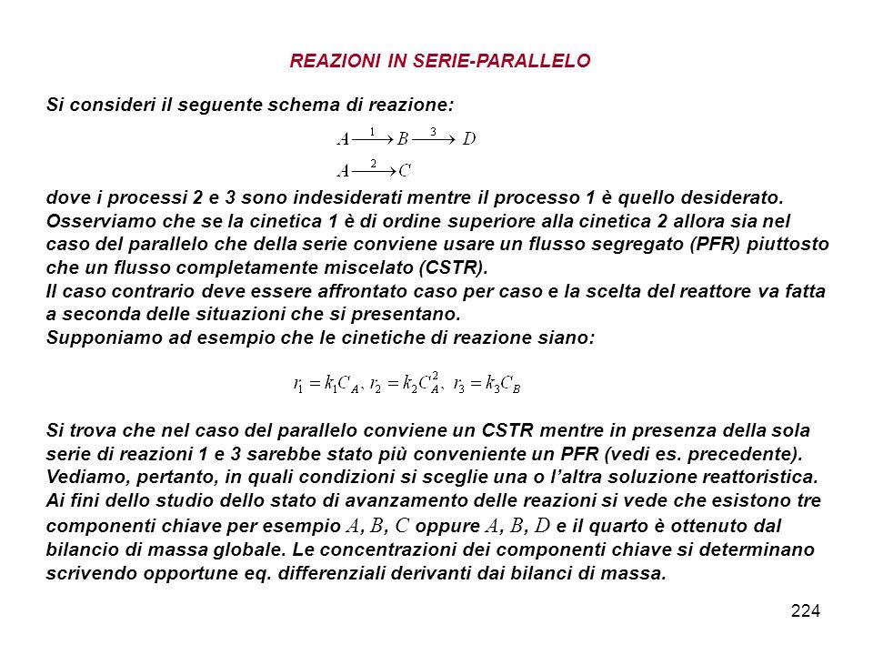 224 REAZIONI IN SERIE-PARALLELO Si consideri il seguente schema di reazione: dove i processi 2 e 3 sono indesiderati mentre il processo 1 è quello des