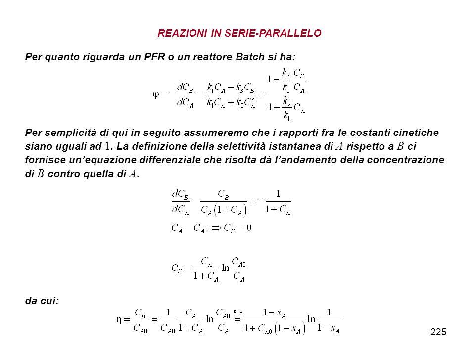 225 REAZIONI IN SERIE-PARALLELO Per quanto riguarda un PFR o un reattore Batch si ha: Per semplicità di qui in seguito assumeremo che i rapporti fra l