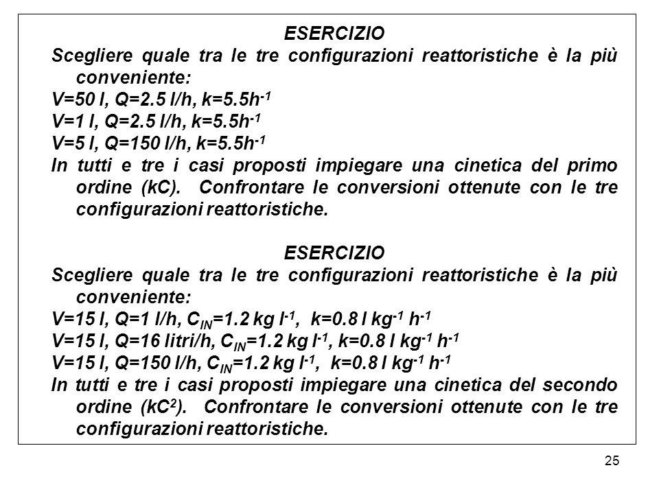 25 ESERCIZIO Scegliere quale tra le tre configurazioni reattoristiche è la più conveniente: V=50 l, Q=2.5 l/h, k=5.5h -1 V=1 l, Q=2.5 l/h, k=5.5h -1 V=5 l, Q=150 l/h, k=5.5h -1 In tutti e tre i casi proposti impiegare una cinetica del primo ordine (kC).