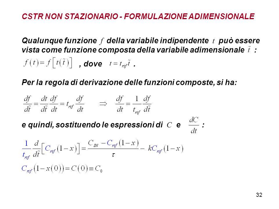 32 Qualunque funzione f della variabile indipendente t può essere vista come funzione composta della variabile adimensionale :, dove. Per la regola di