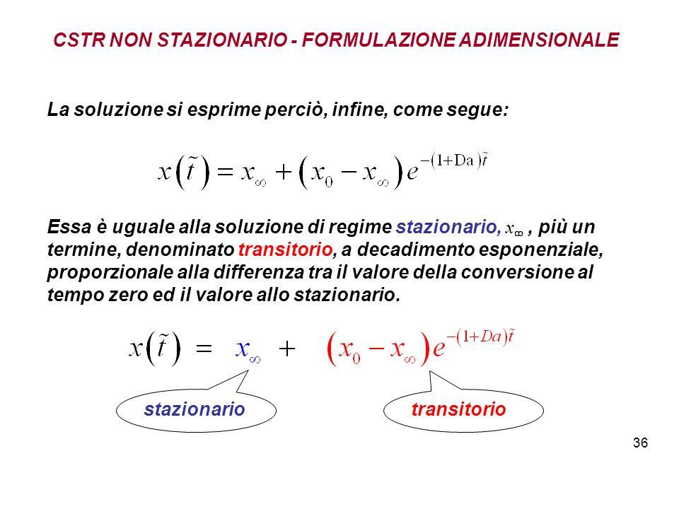 36 La soluzione si esprime perciò, infine, come segue: Essa è uguale alla soluzione di regime stazionario, x, più un termine, denominato transitorio, a decadimento esponenziale, proporzionale alla differenza tra il valore della conversione al tempo zero ed il valore allo stazionario.