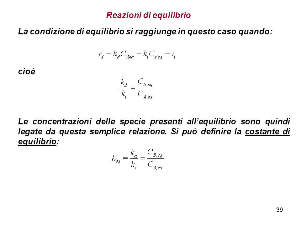 39 Reazioni di equilibrio La condizione di equilibrio si raggiunge in questo caso quando: cioè Le concentrazioni delle specie presenti allequilibrio sono quindi legate da questa semplice relazione.