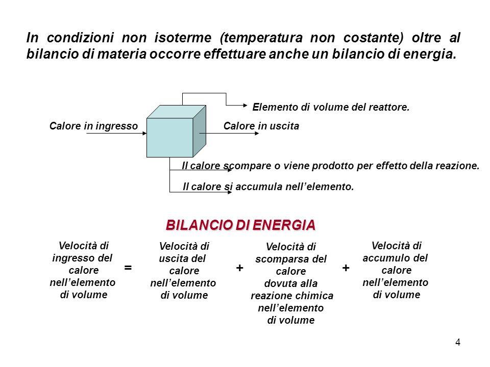 4 In condizioni non isoterme (temperatura non costante) oltre al bilancio di materia occorre effettuare anche un bilancio di energia. Calore in ingres