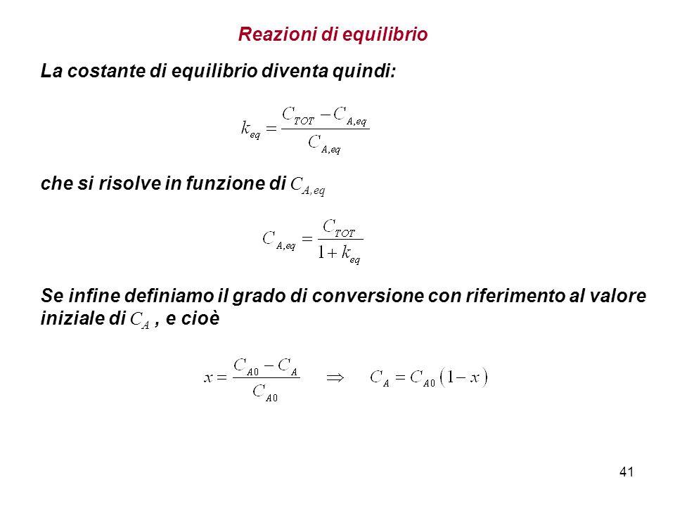 41 Reazioni di equilibrio La costante di equilibrio diventa quindi: che si risolve in funzione di C A,eq Se infine definiamo il grado di conversione con riferimento al valore iniziale di C A, e cioè