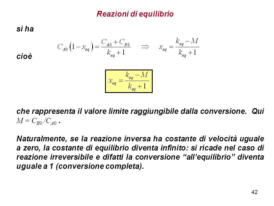 42 Reazioni di equilibrio si ha cioè che rappresenta il valore limite raggiungibile dalla conversione. Qui M = C B0 /C A0. Naturalmente, se la reazion