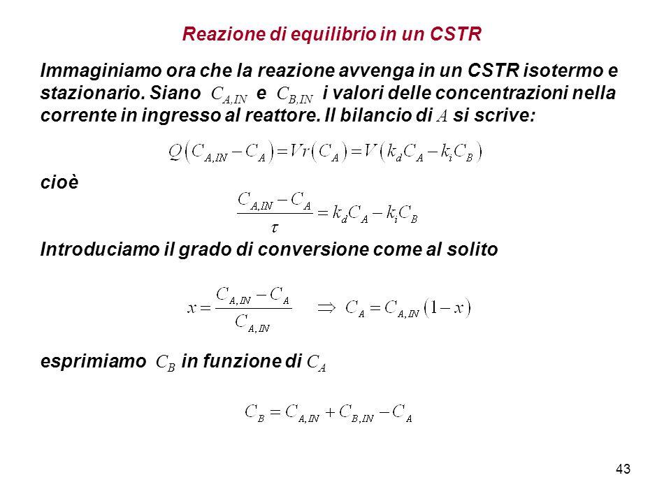 43 Reazione di equilibrio in un CSTR Immaginiamo ora che la reazione avvenga in un CSTR isotermo e stazionario.