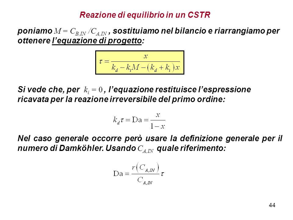 44 Reazione di equilibrio in un CSTR poniamo M = C B,IN /C A,IN, sostituiamo nel bilancio e riarrangiamo per ottenere lequazione di progetto: Si vede che, per k i = 0, lequazione restituisce lespressione ricavata per la reazione irreversibile del primo ordine: Nel caso generale occorre però usare la definizione generale per il numero di Damköhler.