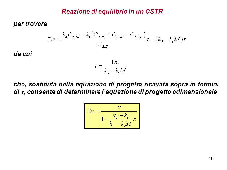 45 Reazione di equilibrio in un CSTR per trovare da cui che, sostituita nella equazione di progetto ricavata sopra in termini di, consente di determinare lequazione di progetto adimensionale