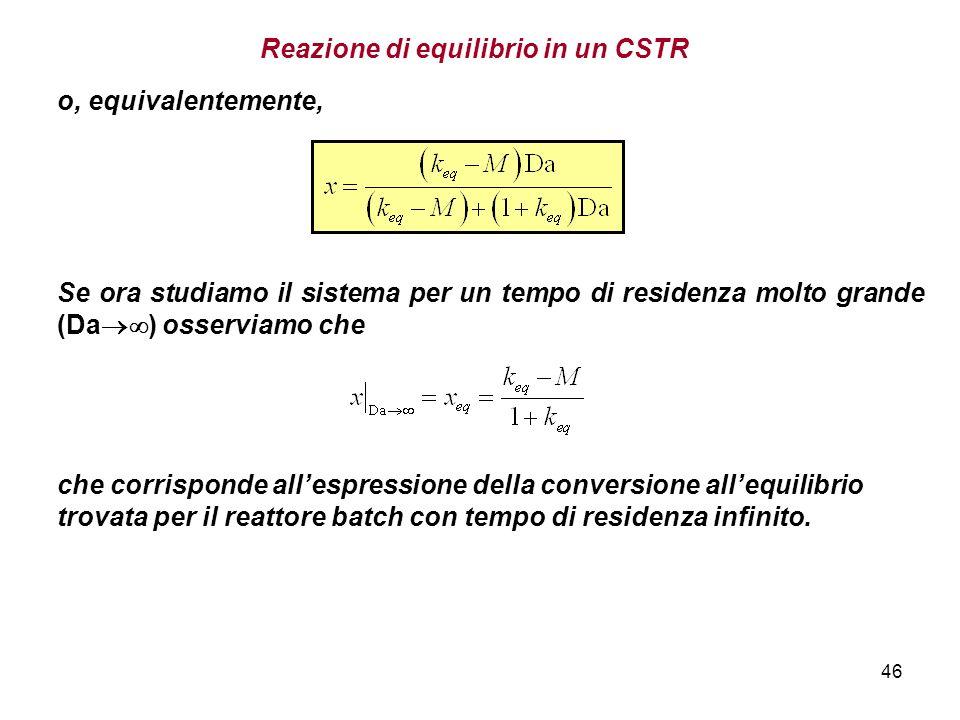 46 Reazione di equilibrio in un CSTR o, equivalentemente, Se ora studiamo il sistema per un tempo di residenza molto grande (Da ) osserviamo che che corrisponde allespressione della conversione allequilibrio trovata per il reattore batch con tempo di residenza infinito.
