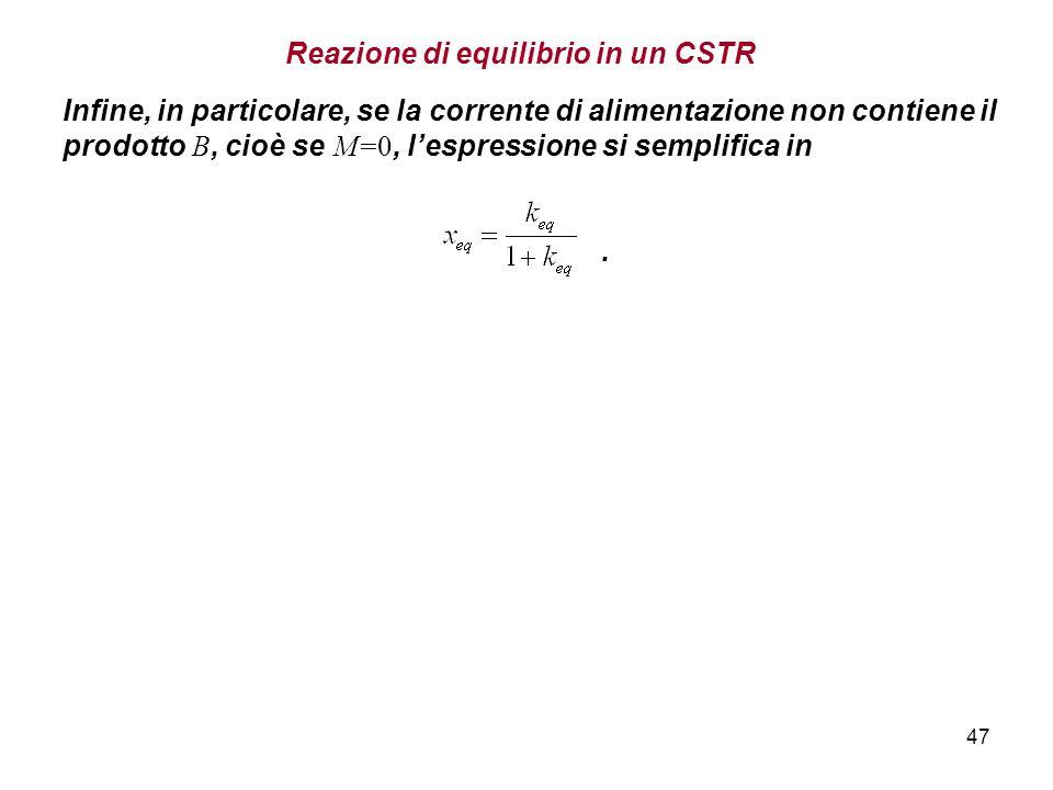 47 Reazione di equilibrio in un CSTR Infine, in particolare, se la corrente di alimentazione non contiene il prodotto B, cioè se M=0, lespressione si