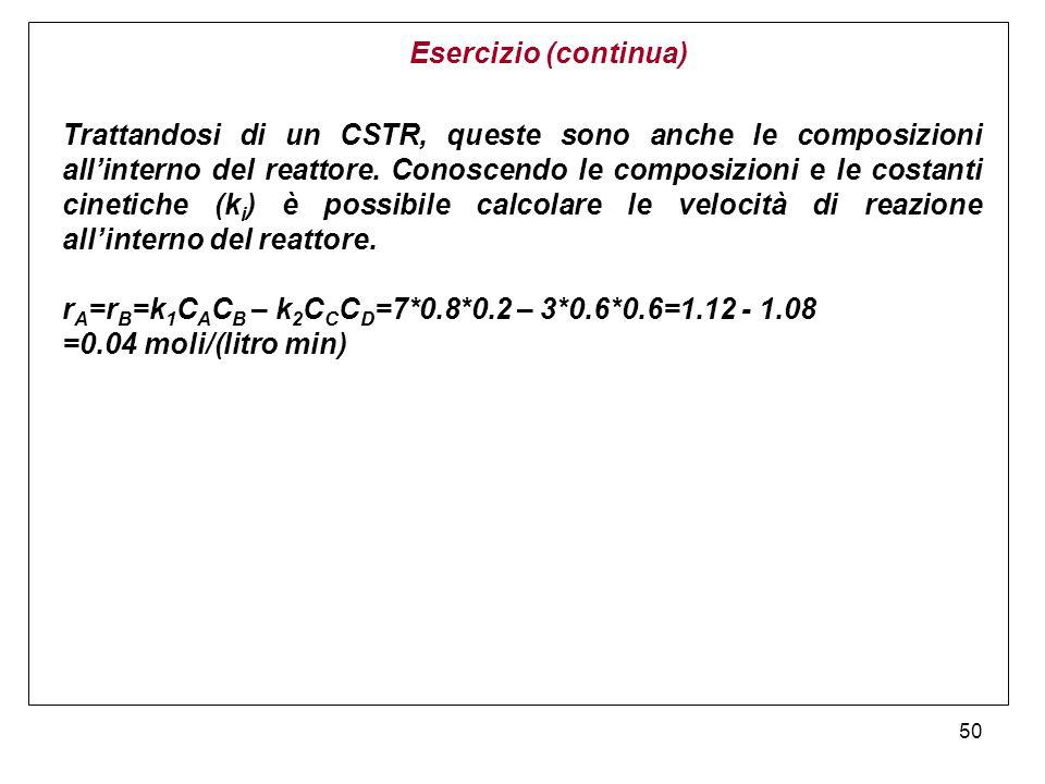 50 Esercizio (continua) Trattandosi di un CSTR, queste sono anche le composizioni allinterno del reattore. Conoscendo le composizioni e le costanti ci