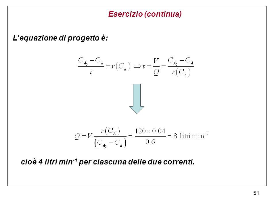 51 Esercizio (continua) Lequazione di progetto è: cioè 4 litri min -1 per ciascuna delle due correnti.