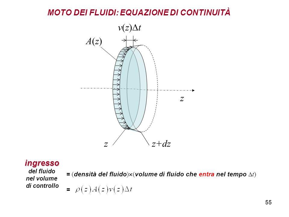 55 z+dzz z MOTO DEI FLUIDI: EQUAZIONE DI CONTINUITÀ v(z) tingresso del fluido nel volume di controllo = ( densità del fluido ) ( volume di fluido che entra nel tempo t) = A(z)A(z)