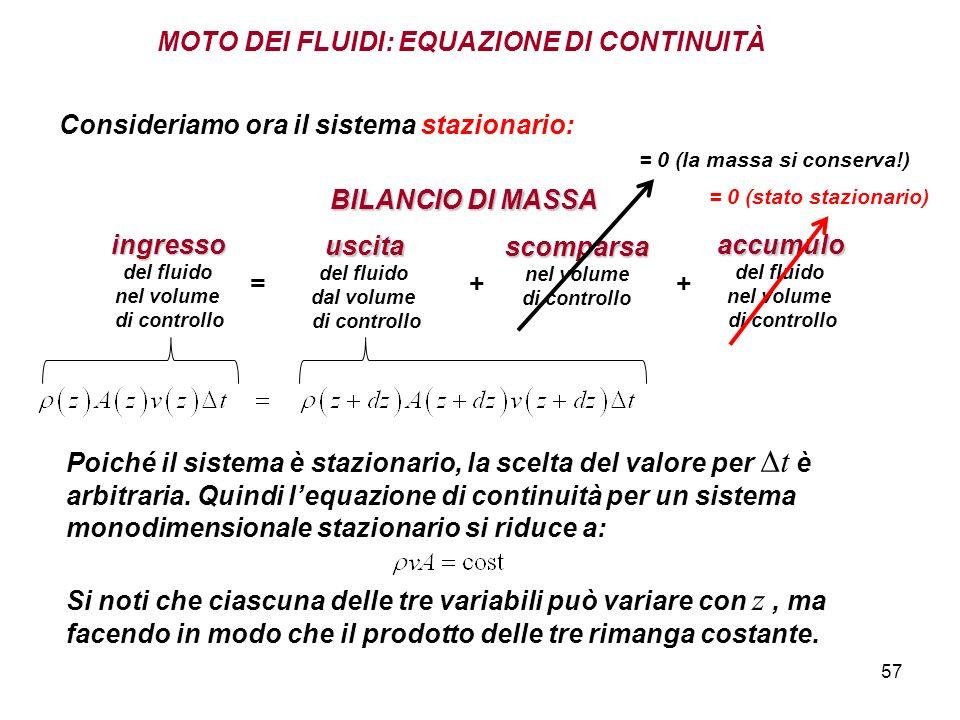 57 scomparsa scomparsa nel volume di controllo ingresso del fluido nel volume di controllo = uscita del fluido dal volume di controllo + accumulo del fluido nel volume di controllo + BILANCIO DI MASSA = 0 (la massa si conserva!) = 0 (stato stazionario) MOTO DEI FLUIDI: EQUAZIONE DI CONTINUITÀ Poiché il sistema è stazionario, la scelta del valore per t è arbitraria.