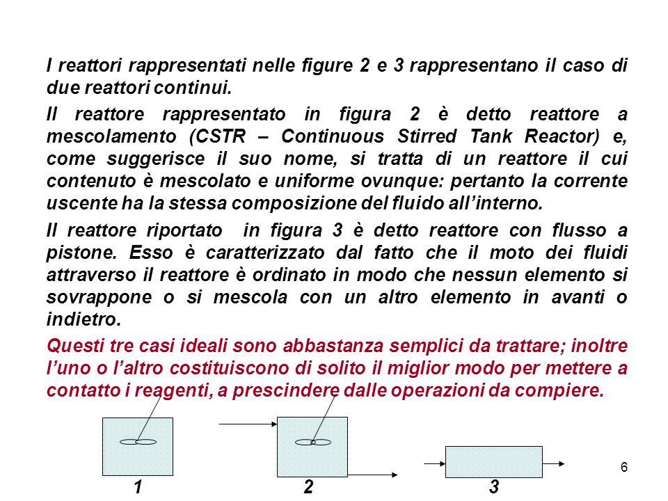 7 In questo tipo doperazioni i reagenti sono caricati allinterno del reattore dove sono continuamente mescolati e lasciati reagire per un tempo necessario ad ottenere una data conversione.