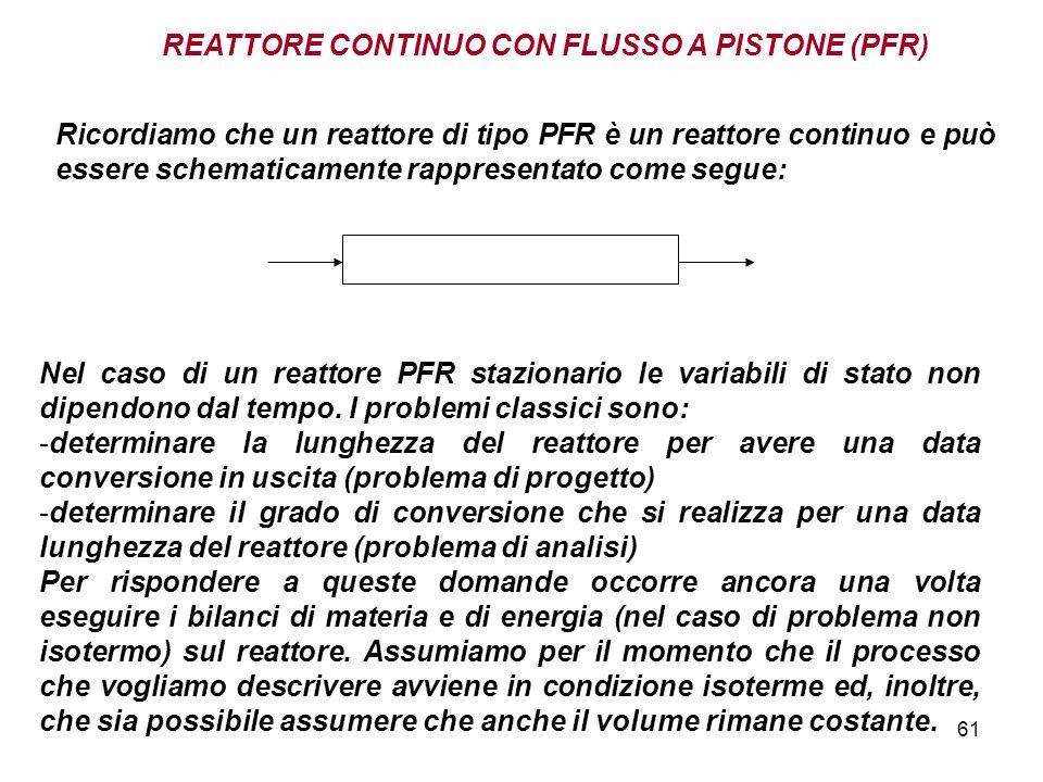 61 REATTORE CONTINUO CON FLUSSO A PISTONE (PFR) Ricordiamo che un reattore di tipo PFR è un reattore continuo e può essere schematicamente rappresentato come segue: Nel caso di un reattore PFR stazionario le variabili di stato non dipendono dal tempo.