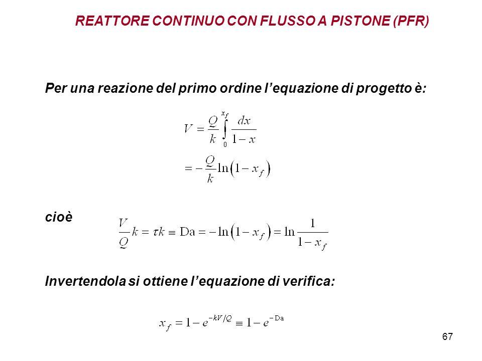 67 REATTORE CONTINUO CON FLUSSO A PISTONE (PFR) Per una reazione del primo ordine lequazione di progetto è: cioè Invertendola si ottiene lequazione di