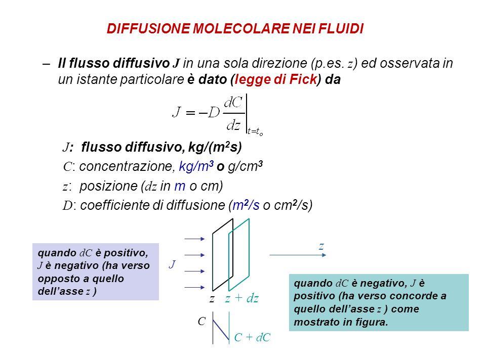 –Il flusso diffusivo J in una sola direzione (p.es. z ) ed osservata in un istante particolare è dato (legge di Fick) da z z + dz C C + dC J z quando