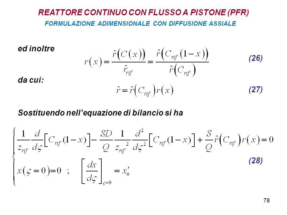 78 da cui: (27) ed inoltre (26) Sostituendo nellequazione di bilancio si ha (28) REATTORE CONTINUO CON FLUSSO A PISTONE (PFR) FORMULAZIONE ADIMENSIONALE CON DIFFUSIONE ASSIALE