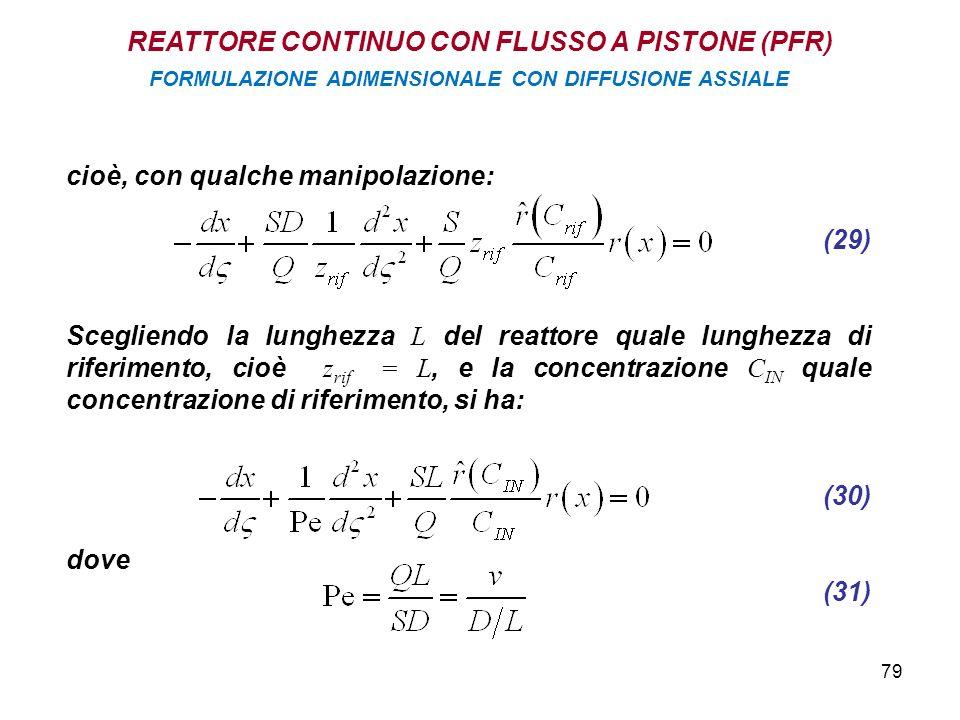 79 REATTORE CONTINUO CON FLUSSO A PISTONE (PFR) FORMULAZIONE ADIMENSIONALE CON DIFFUSIONE ASSIALE cioè, con qualche manipolazione: (29) Scegliendo la lunghezza L del reattore quale lunghezza di riferimento, cioè z rif = L, e la concentrazione C IN quale concentrazione di riferimento, si ha: (30) dove (31)
