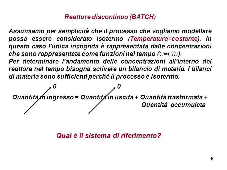 9 Reattore discontinuo (BATCH) Nello spazio visto che la concentrazione è la stessa in ogni punto del volume del reattore, per lipotesi di perfetta miscelazione, possiamo prendere come sistema di riferimento tutto il volume del reattore.