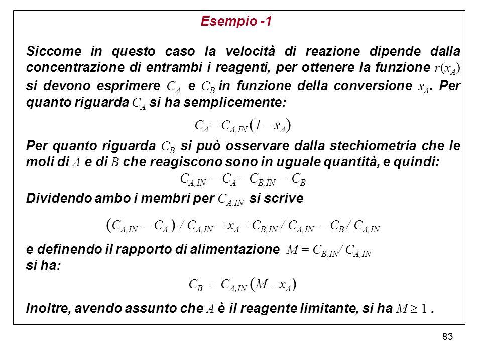 83 Esempio -1 Siccome in questo caso la velocità di reazione dipende dalla concentrazione di entrambi i reagenti, per ottenere la funzione r(x A ) si