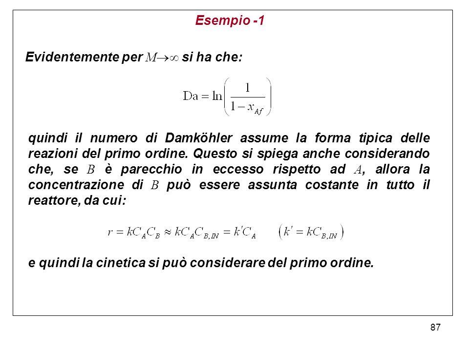 87 Esempio -1 quindi il numero di Damköhler assume la forma tipica delle reazioni del primo ordine. Questo si spiega anche considerando che, se B è pa