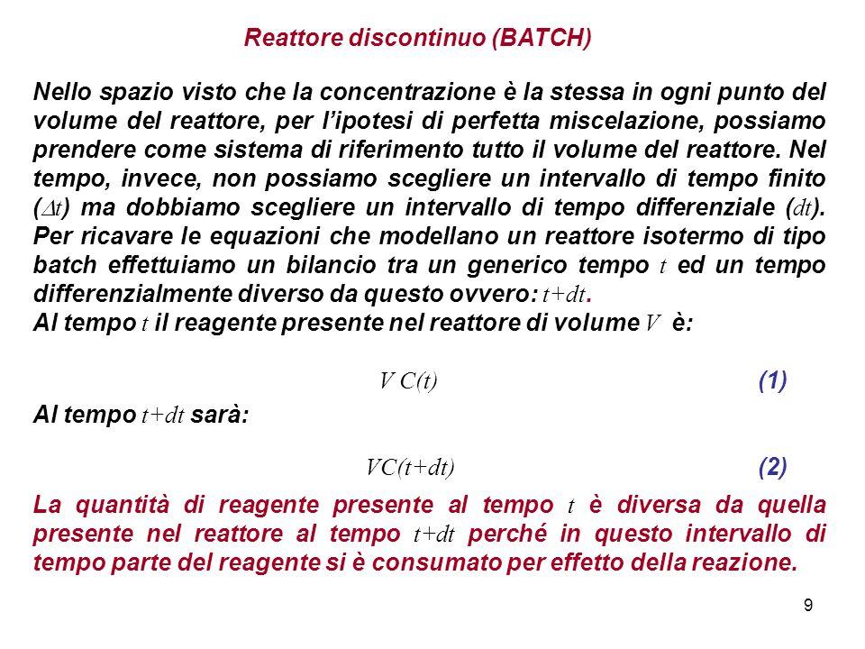 9 Reattore discontinuo (BATCH) Nello spazio visto che la concentrazione è la stessa in ogni punto del volume del reattore, per lipotesi di perfetta mi