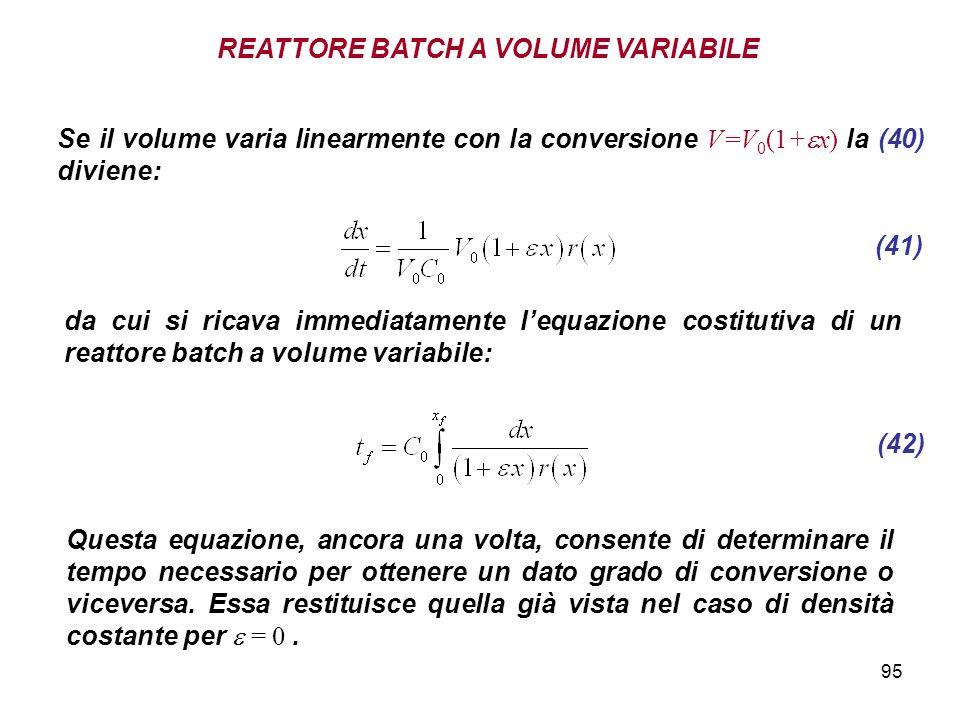 95 Se il volume varia linearmente con la conversione V=V 0 (1+ x) la (40) diviene: (41) da cui si ricava immediatamente lequazione costitutiva di un reattore batch a volume variabile: (42) Questa equazione, ancora una volta, consente di determinare il tempo necessario per ottenere un dato grado di conversione o viceversa.