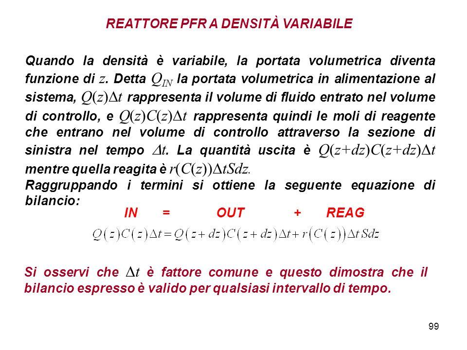 99 Quando la densità è variabile, la portata volumetrica diventa funzione di z. Detta Q IN la portata volumetrica in alimentazione al sistema, Q(z) t