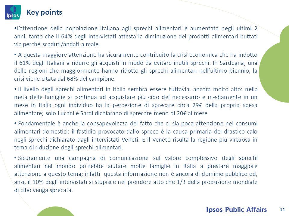 Key points 12 Lattenzione della popolazione italiana agli sprechi alimentari è aumentata negli ultimi 2 anni, tanto che il 64% degli intervistati atte
