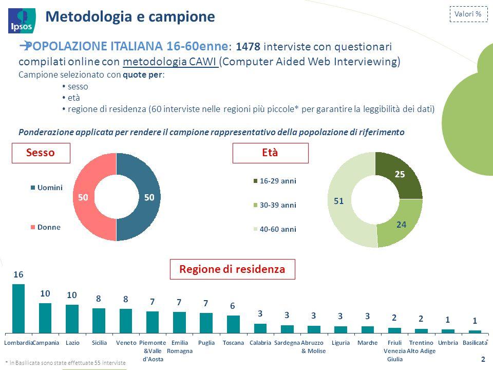 Metodologia e campione Valori % 2 POPOLAZIONE ITALIANA 16-60enne : 1478 interviste con questionari compilati online con metodologia CAWI (Computer Aid