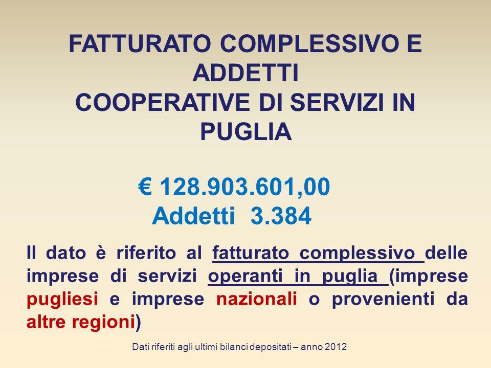 Suddivisione fatturato regionali/altre regioni Dati riferiti agli ultimi bilanci depositati – anno 2012
