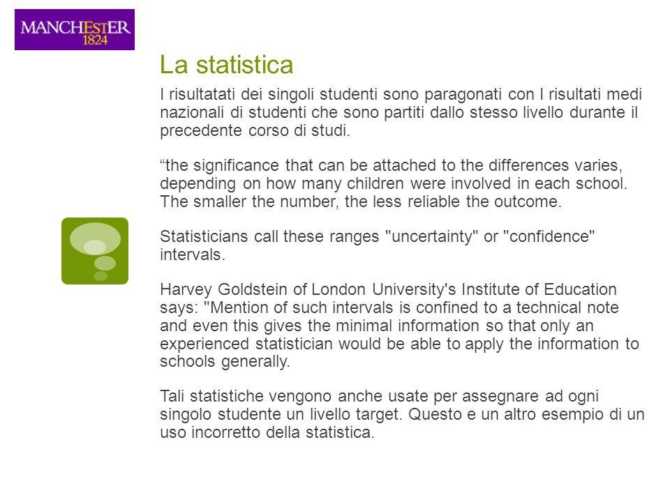 La statistica I risultatati dei singoli studenti sono paragonati con I risultati medi nazionali di studenti che sono partiti dallo stesso livello dura