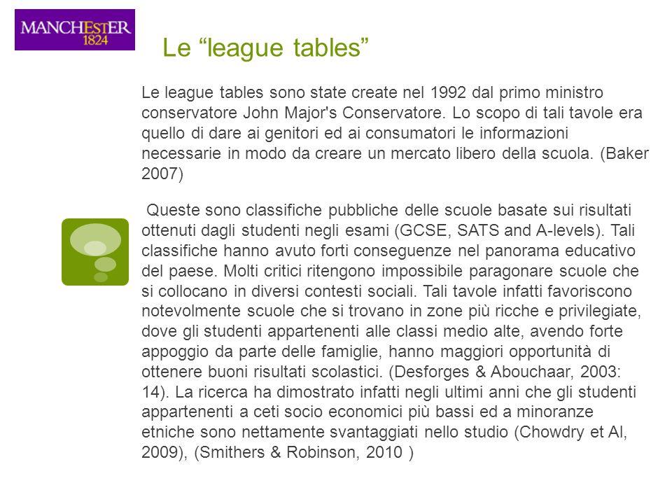 Le league tables sono state create nel 1992 dal primo ministro conservatore John Major's Conservatore. Lo scopo di tali tavole era quello di dare ai g