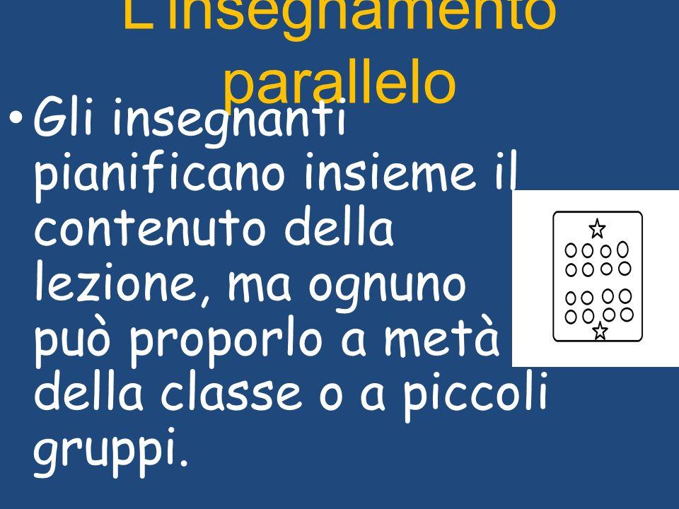 Linsegnamento parallelo Gli insegnanti pianificano insieme il contenuto della lezione, ma ognuno può proporlo a metà della classe o a piccoli gruppi.