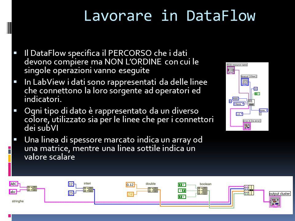 Lavorare in DataFlow Il DataFlow specifica il PERCORSO che i dati devono compiere ma NON LORDINE con cui le singole operazioni vanno eseguite In LabVi
