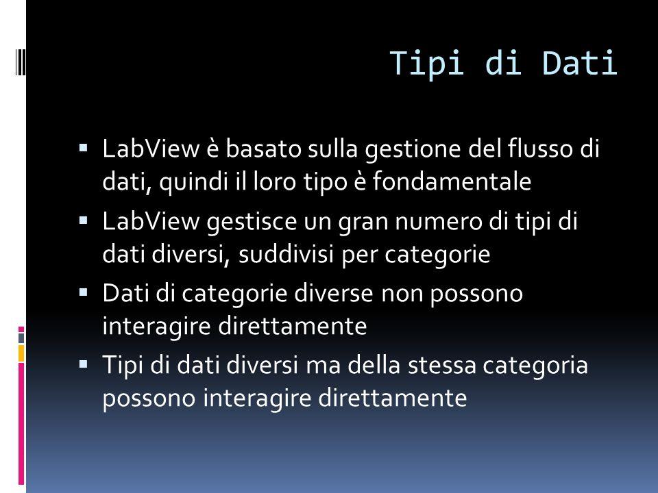 Tipi di Dati LabView è basato sulla gestione del flusso di dati, quindi il loro tipo è fondamentale LabView gestisce un gran numero di tipi di dati di