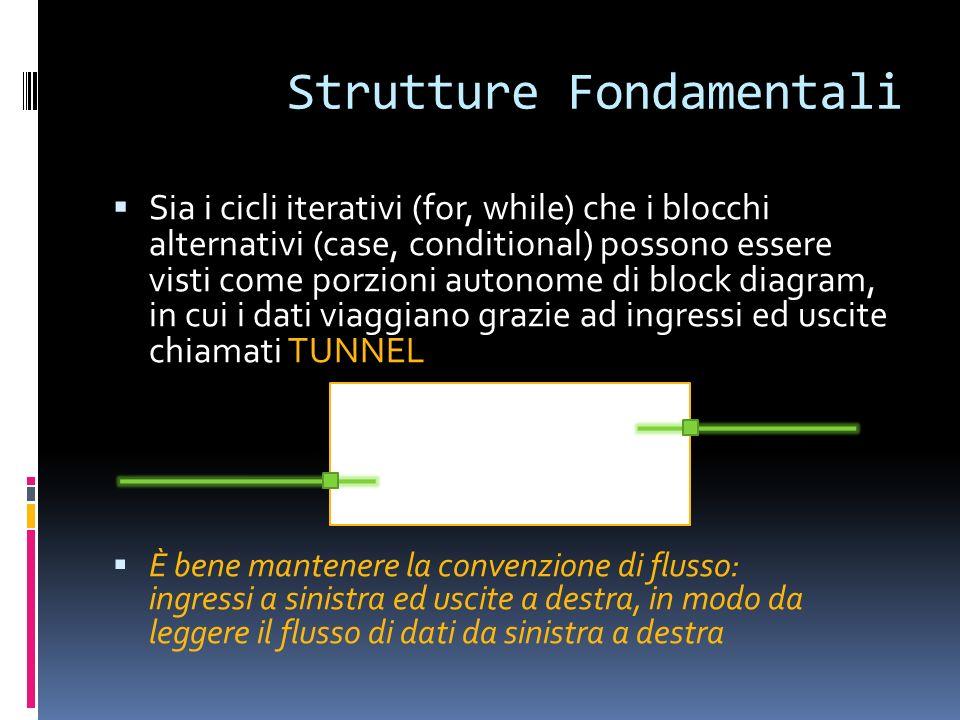 Strutture Fondamentali Sia i cicli iterativi (for, while) che i blocchi alternativi (case, conditional) possono essere visti come porzioni autonome di