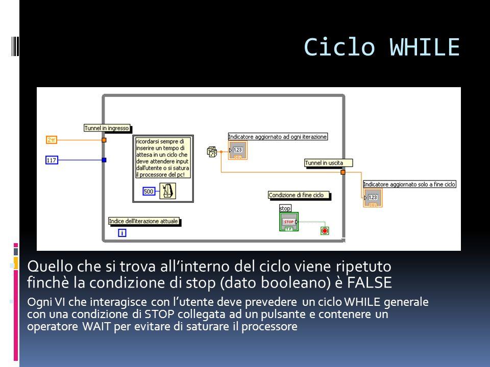 Ciclo WHILE Quello che si trova allinterno del ciclo viene ripetuto finchè la condizione di stop (dato booleano) è FALSE Ogni VI che interagisce con l