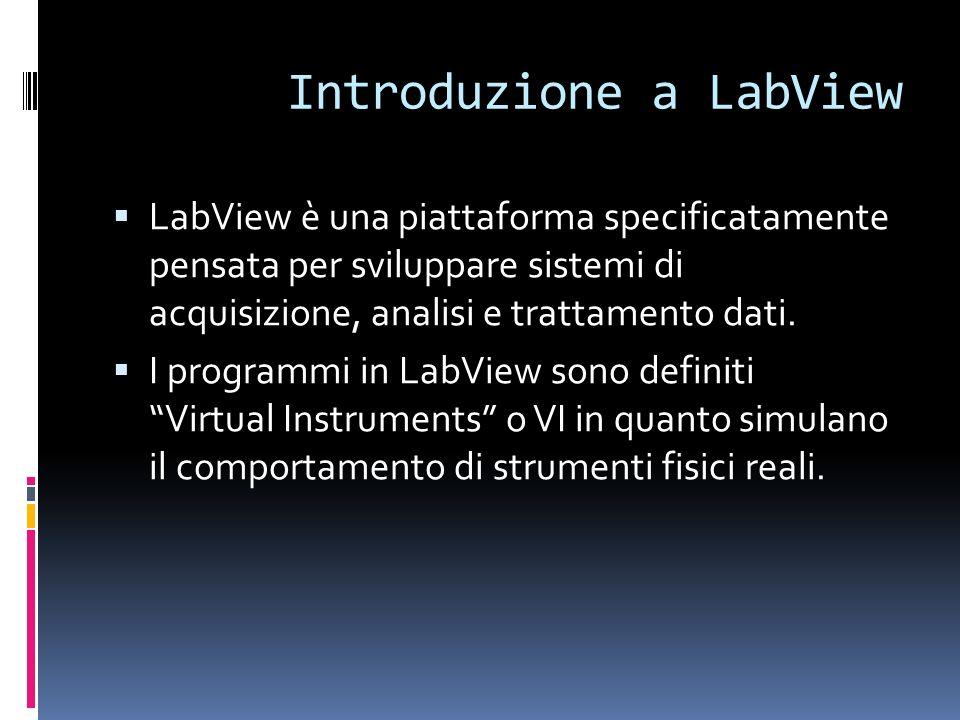 Salvare Dati su File I più comuni sono i file SPREADSHEET, file ASCII che rappresentano numeri a virgola mobile separati in righe e colonne da tabulatori od altro Unalternativa sono FILE DI TESTO, file ASCII che riportano solo array di stringhe (una per riga) I FILE BINARI rappresentano qualsiasi tipo di dato, ma sono leggibili solo da LabView I DATALOG sono file binari ad accesso rapido, utili per tracciare landamento di valori nel corso dellesecuzione del programma Esistono vari tipi di file che LabView può scrivere, da utilizzare a seconda del dato che si vuole salvare