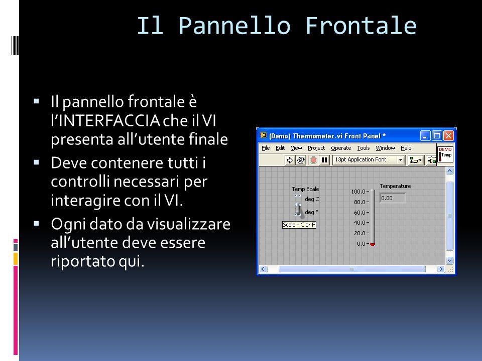 Il Pannello Frontale tutti gli elementi del pannello frontale sono: CONTROLLI, cioè oggetti a cui lutente può fornire dati oppure INDICATORI, cioè oggetti da cui lutente può ottenere dati