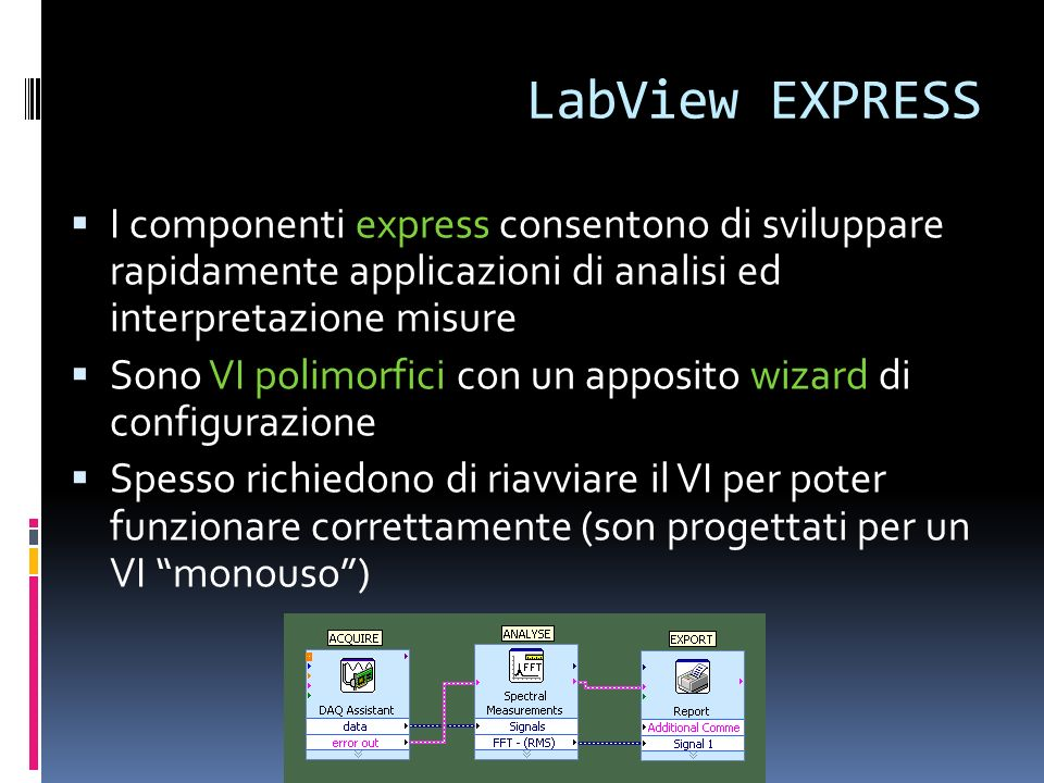 LabView EXPRESS I componenti express consentono di sviluppare rapidamente applicazioni di analisi ed interpretazione misure Sono VI polimorfici con un