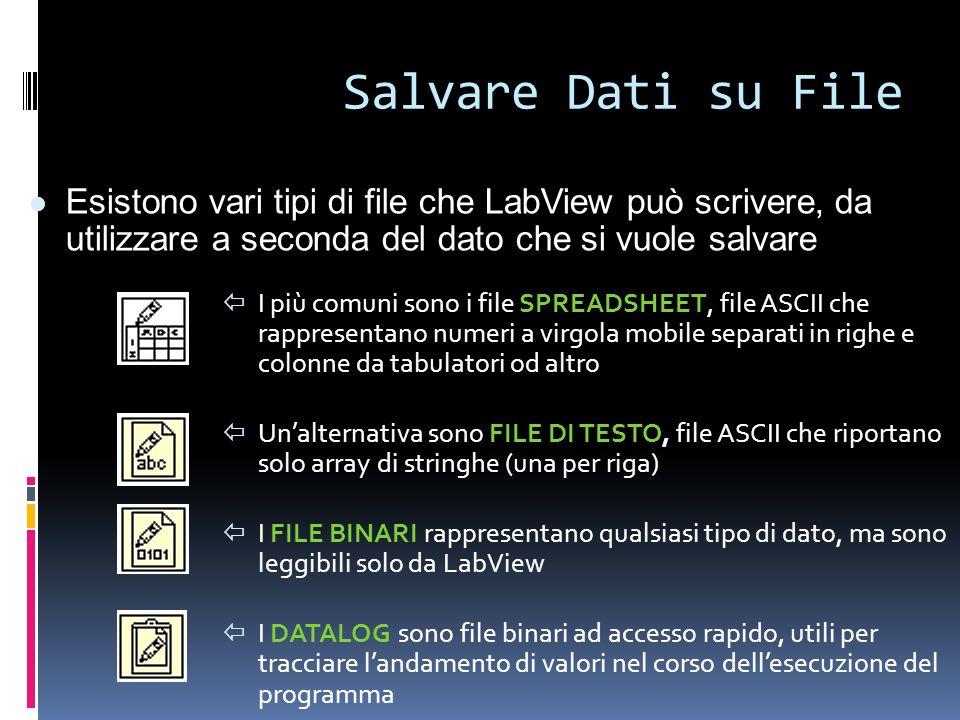 Salvare Dati su File I più comuni sono i file SPREADSHEET, file ASCII che rappresentano numeri a virgola mobile separati in righe e colonne da tabulat