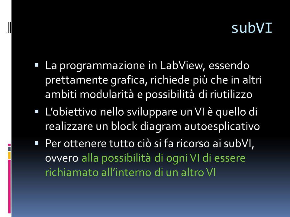 subVI La programmazione in LabView, essendo prettamente grafica, richiede più che in altri ambiti modularità e possibilità di riutilizzo Lobiettivo ne